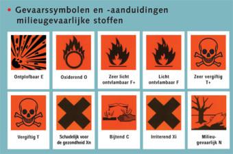 gevaarssymbolen